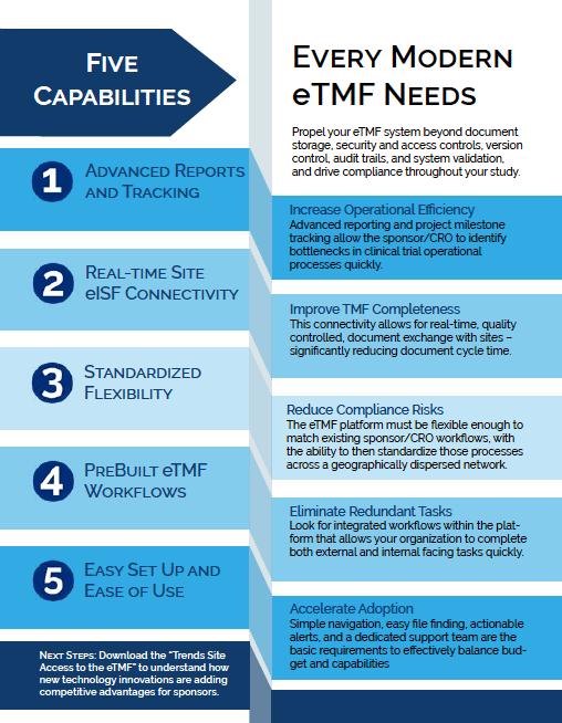 Five Capabilities Every Modern eTMF Needs Downloadable PDF